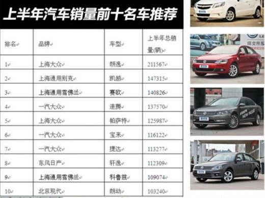 第10名:北京现代朗动高清图片