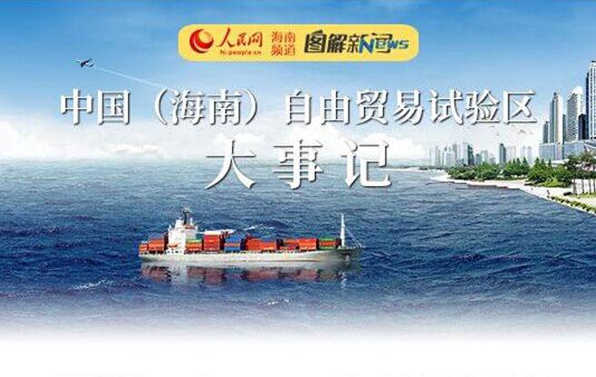图解:中国(海南)自由贸易试验区大事记