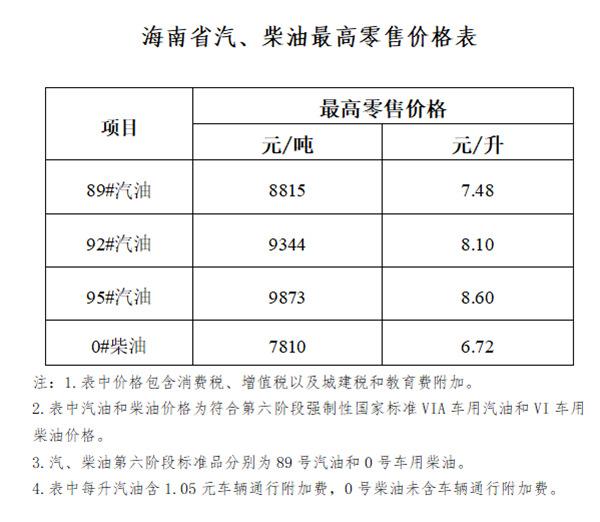 /youxijingji/112752.html