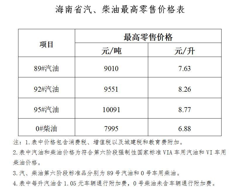 http://www.edaojz.cn/qichexingye/117066.html