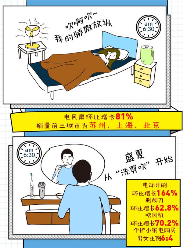 http://www.zgcg360.com/wujinjiadian/390671.html