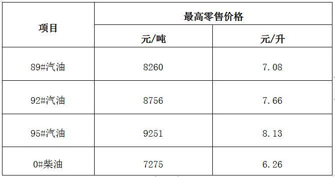 http://www.gyw007.com/nanhaixinwen/297693.html